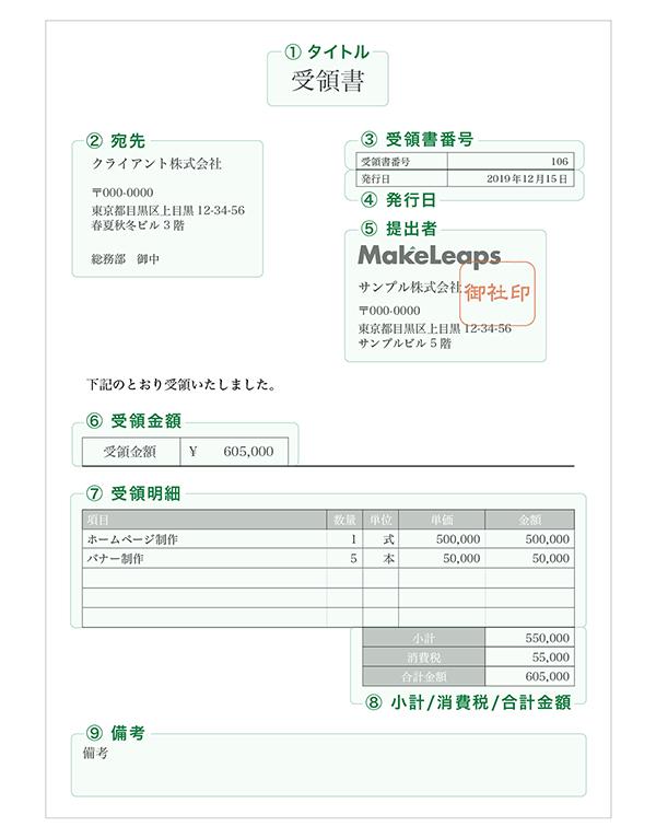 【種類1】金銭受領書の記載事項