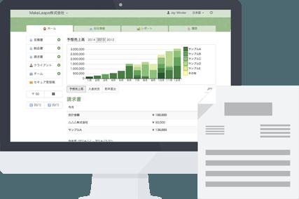 iMac Invoice