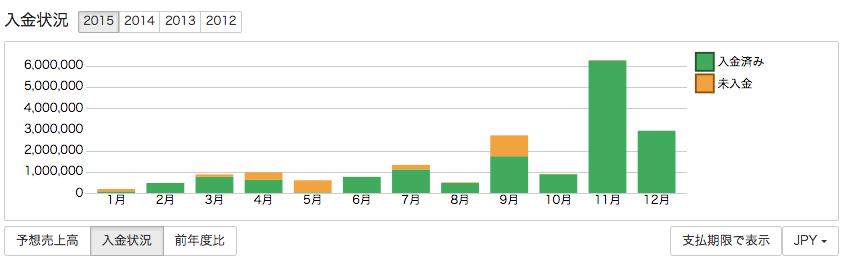 スクリーンショット 2015-05-08 11.41.58