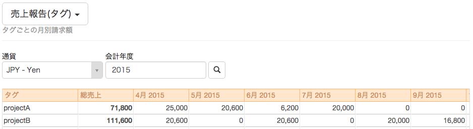 スクリーンショット 2015-08-14 午後6.22.40