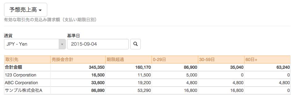 スクリーンショット 2015-09-04 11.59.11