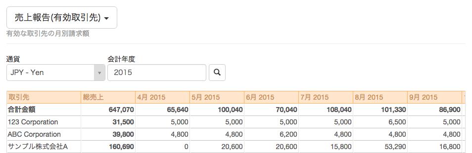 スクリーンショット 2015-09-04 11.59.51