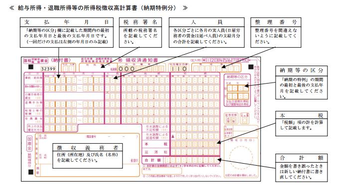 www.nta.go.jp_shiraberu_ippanjoho_pamph_gensen_keisansho_pdf_25-01.pdf 3