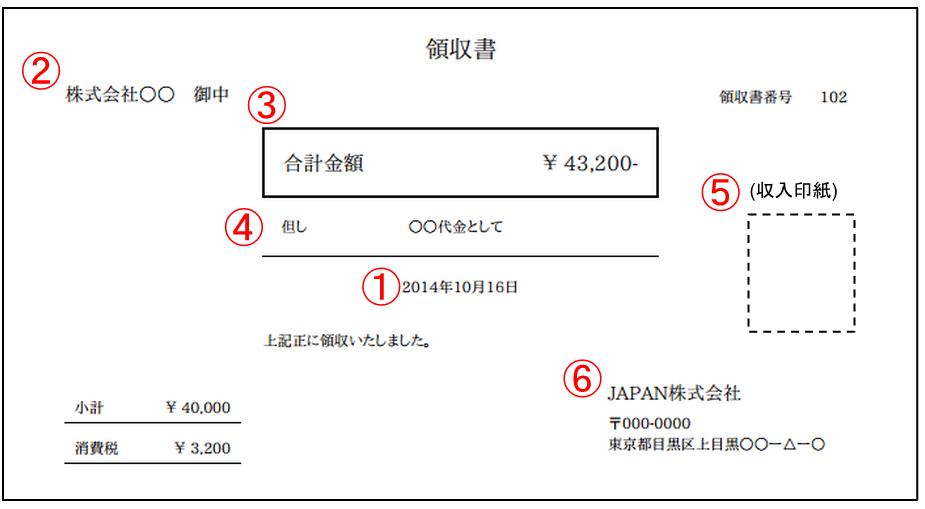 スクリーンショット 2014-10-16 15.05.59
