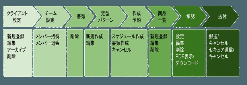 スクリーンショット 2015-08-10 13.19.37