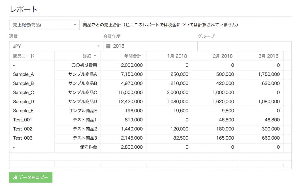 売上報告(商品)のレポート