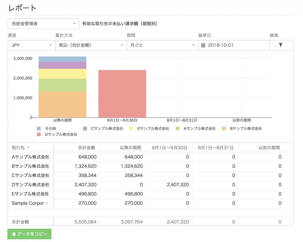 売掛金管理表のレポート