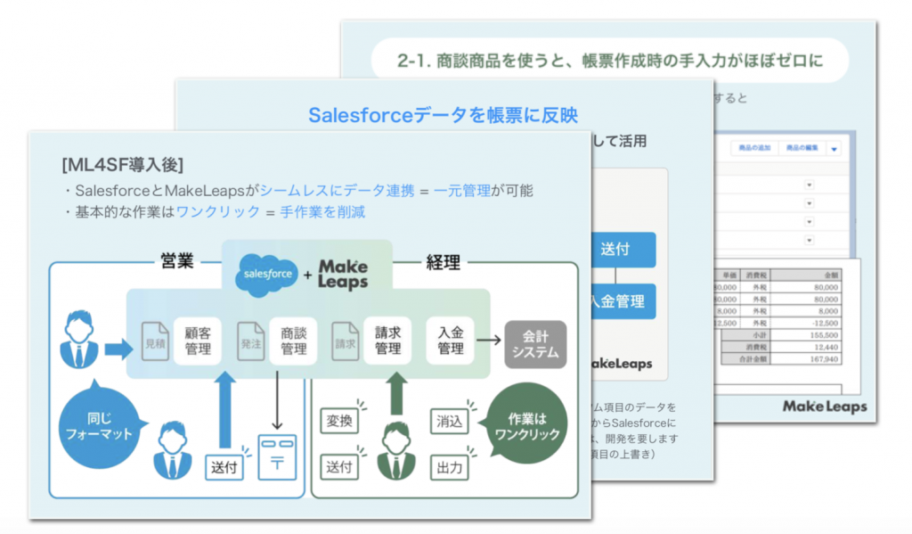 ML4SFサービス紹介資料イメージ