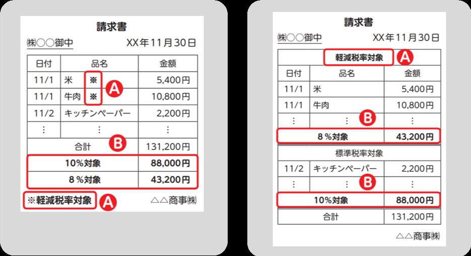 軽減税率制度対応の請求書フォーマット例